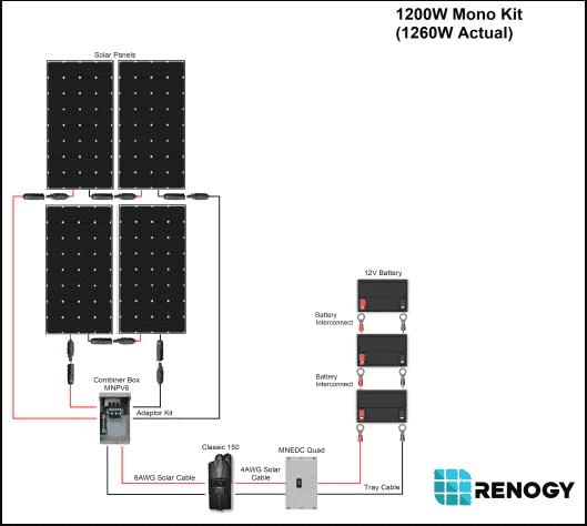 1200W Mono Kit